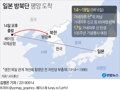 일본 방북단 평양 도착