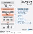 ESS 안전성 대책 주요 내용