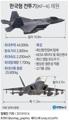 한국형 전투기(KF-X) 제원
