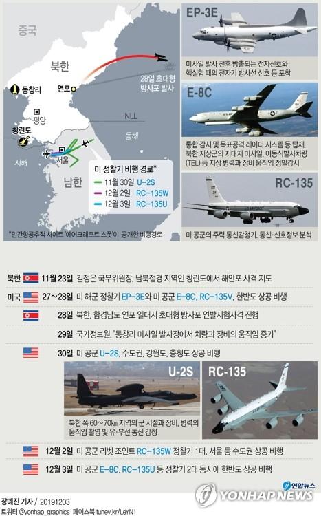 美정찰기 이어 해상초계기도 한반도 비행…대북감시 강화