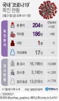 [그래픽] 국내 '코로나19' 확진 현황(오후 4시 현재)