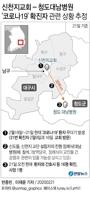 [그래픽] 신천지교회 - 청도대남병원 '코로나19' 관련 상황 추정