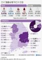 [그래픽] 전국 '코로나19' 확진자 현황(오후 9시 현재)