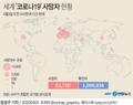 전 세계 코로나19 사망자 5만명·확진자 100만명 돌파