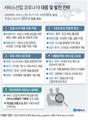 [그래픽] 서비스산업 코로나19 대응 및 발전 전략