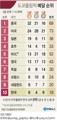 [그래픽] 도쿄올림픽 메달 순위(3일)