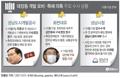 [그래픽] 대장동 개발 로비·특혜 의혹 주요 수사 상황