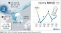 [그래픽] 서울 아침 최저기온 전망