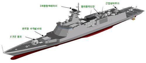 资料图片:韩军护卫舰FFG-II
