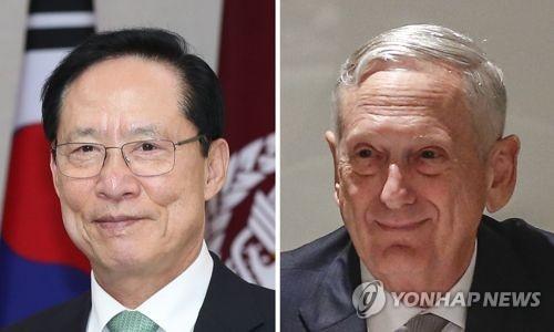 资料图片:韩国国防部长官宋永武(左)与美国国防部长马蒂斯(韩联社)
