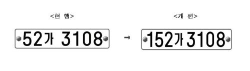 车牌号升位示意图(韩联社/韩国国土交通部提供)