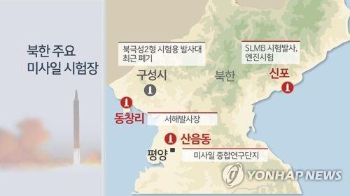 朝鲜主要导弹试验场分布于东西海岸,上文所述导弹工厂与地图中最靠南的平壤山阴洞导弹综合研究园区位置相当。(韩联社)