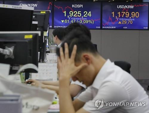 South Korea's benchmark KOSPI tumbles 3.09 percent and the won dives nearly 30 won against the U.S. dollar following the Brexit result on June 24, 2016. (Yonhap)