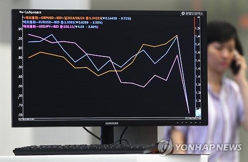 A screen at the Korea Exchange in Seoul shows a sharp plunge in the British Pound against the U.S. dollar on June 24, 2016, when financial markets were rocked by Britain's unprecedented vote to leave the EU. (Yonhap file photo)