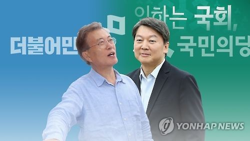 This graphic, provided by Yonhap News TV, shows Moon Jae-in (L), former leader of the main opposition Minjoo Party of Korea, and Ahn Cheol-soo, former co-chair of the minor opposition People's Party. (Yonhap)