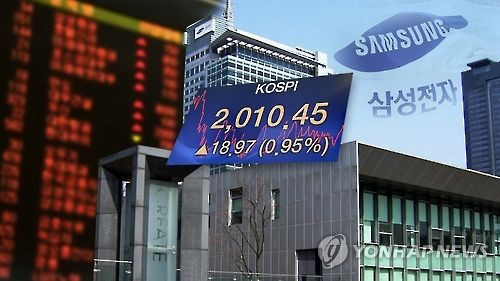 Images of the Samsung Electronics buildings and stock price indices (Yonhap file photo)