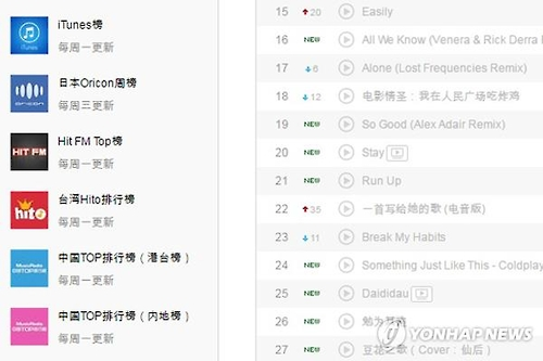 A screenshot from NetEase's music service Web site. A K-pop chart menu, which was included in the left column, vanished from the page last week. (Yonhap)