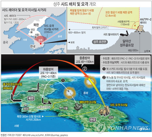 US Missile Systems Form Shield Against N Korean Threats - Map of us missile defense systems