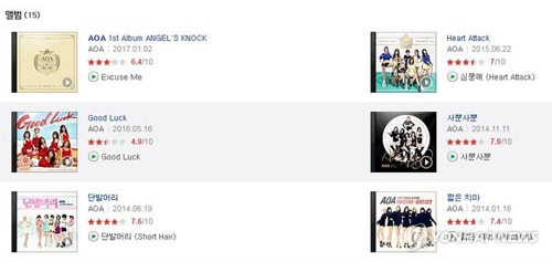 This screenshot image from the South Korean girl group AOA's page on Melon.com shows part of the band's discography. The team debuted in August of 2012 but released its first full-length studio album in January of 2017. (Yonhap)