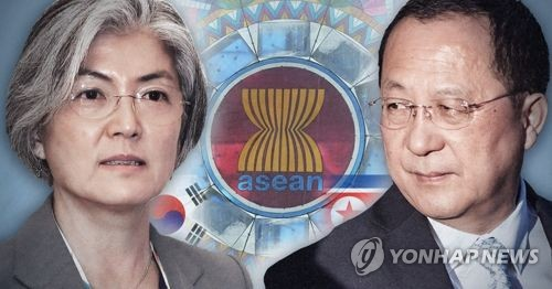 N.Korea Snubs S.Korea at ASEAN Forum