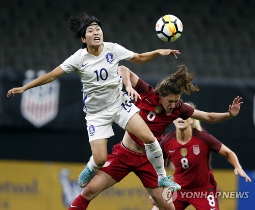 S. Korea suffer 3-1 loss to U.S. in women's football friendly