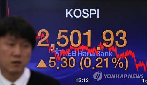 An electronic signboard at a Seoul-based bank shows the benchmark Korea Composite Stock Price Index (KOSPI) closing at 2,501.93 on Oct. 30, 2017. (Yonhap)