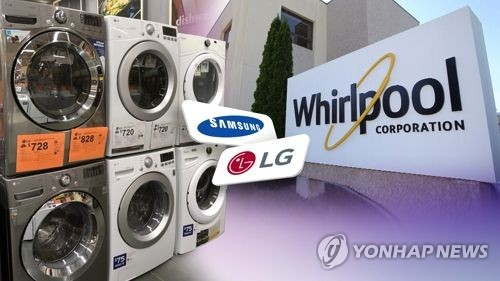 Countermeasures to U.S. trade commission's safeguard measures on Samsung, LG washers