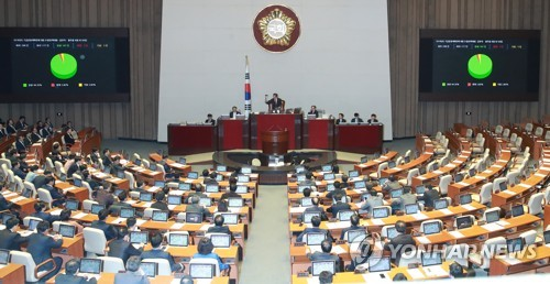The National Assembly passes a state budget package for 2018 on Dec. 6, 2017. (Yonhap)