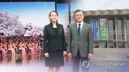 North Korea's propaganda princess, Kim Yo Jong, is reportedly pregnant