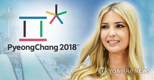 This image shows an EPA file photo of White House adviser Ivanka Trump and the logo of the PyeongChang Winter Olympics. (Yonhap)