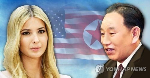 This computer-generated image shows U.S. President Donald Trump's daughter Ivanka and Kim Yong-chol a top North Korean party official