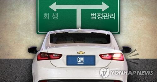 GM Korea to hold board meeting to decide on court protection