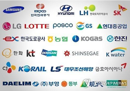This image shows logos of South Korea's leading business groups. (Yonhap)