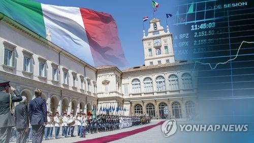 This image shows the impact of political uncertainty in Italy affecting the bourse. (Yonhap)