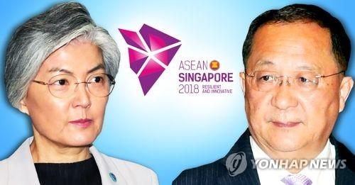 A combined image of South Korea's top diplomat Kang Kyung-wha (L) and her North Korean counterpart Ri Yong-ho (Yonhap)