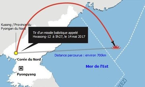 La trajectoire du missile balistique nord-coréen tiré le 14 mai 2017.