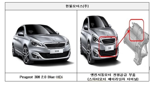 rappel de peugeot 508 et 308 ainsi que de citro n ds 5 agence de presse yonhap. Black Bedroom Furniture Sets. Home Design Ideas