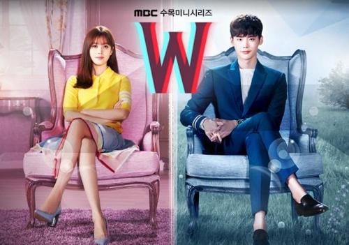 «W» de la chaîne de télévision MBC