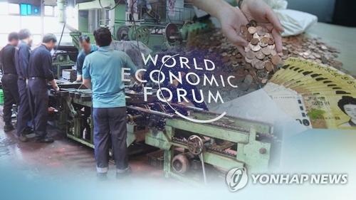 Davos maintient la Tunisie au 95e rang — Compétitivité
