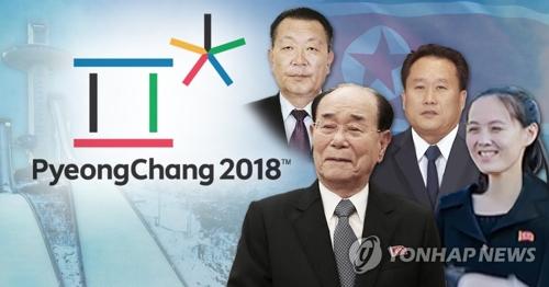 JO 2018 : le programme de la deuxième journée