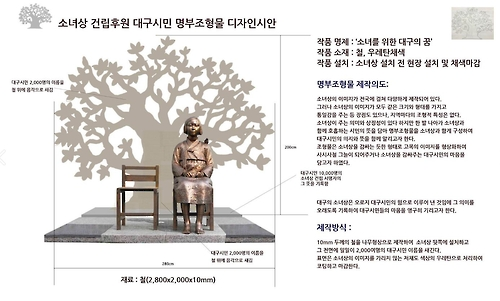 大邱に設置される予定の少女像のデザイン(団体提供)=(聯合ニュース)