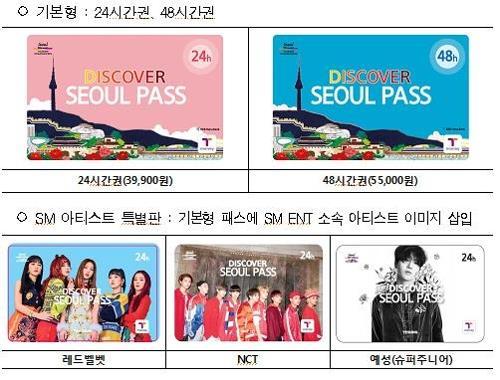ソウル市のディスカバーソウルパス。下段左からRed Velvet、NCT、SUPER JUNIORのイェソンの写真入りパス(同市提供)=(聯合ニュース)