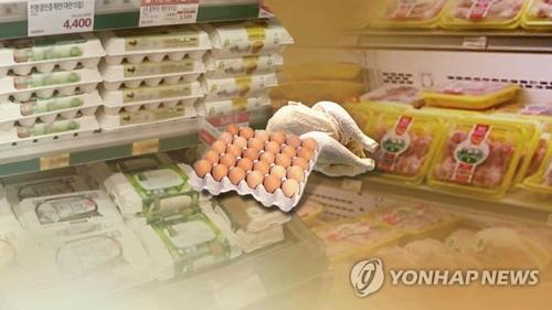 卵や鶏肉などの価格上昇が全体の物価を押し上げた=(聯合ニュース)