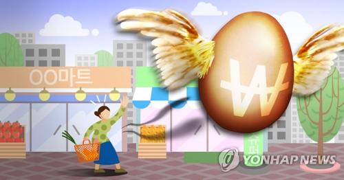 6月の消費者物価指数によると、卵が前年同期比69.3%上昇した(イメージ)=(聯合ニュース)