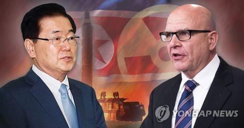 鄭義溶室長(左)とマクマスター大統領補佐官=(聯合ニュース)
