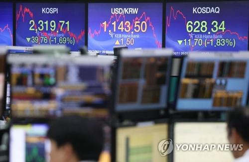 韓国総合株価指数(KOSPI)や為替相場を示す金融機関のモニター=11日、ソウル(聯合ニュース)