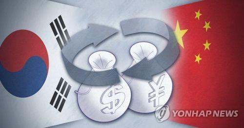 韓国と中国の通貨交換協定が期限を迎えた(イメージ)=(聯合ニュース)