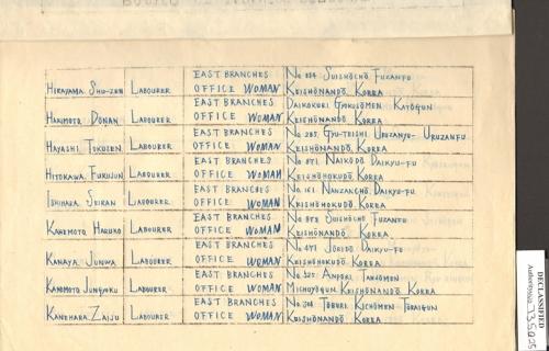 「ひとかわ・ふくじゅん」という名前が記載されている生野の乗船者名簿(ソウル市提供)=(聯合ニュース)
