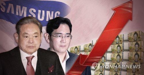 現在病床にある李会長(左)と長男の李在鎔副会長(イメージ)=(聯合ニュース)