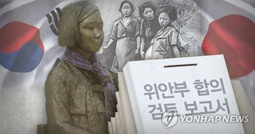 慰安婦問題を巡る韓日合意の検証結果報告書と少女像(イメージ)=(聯合ニュース)